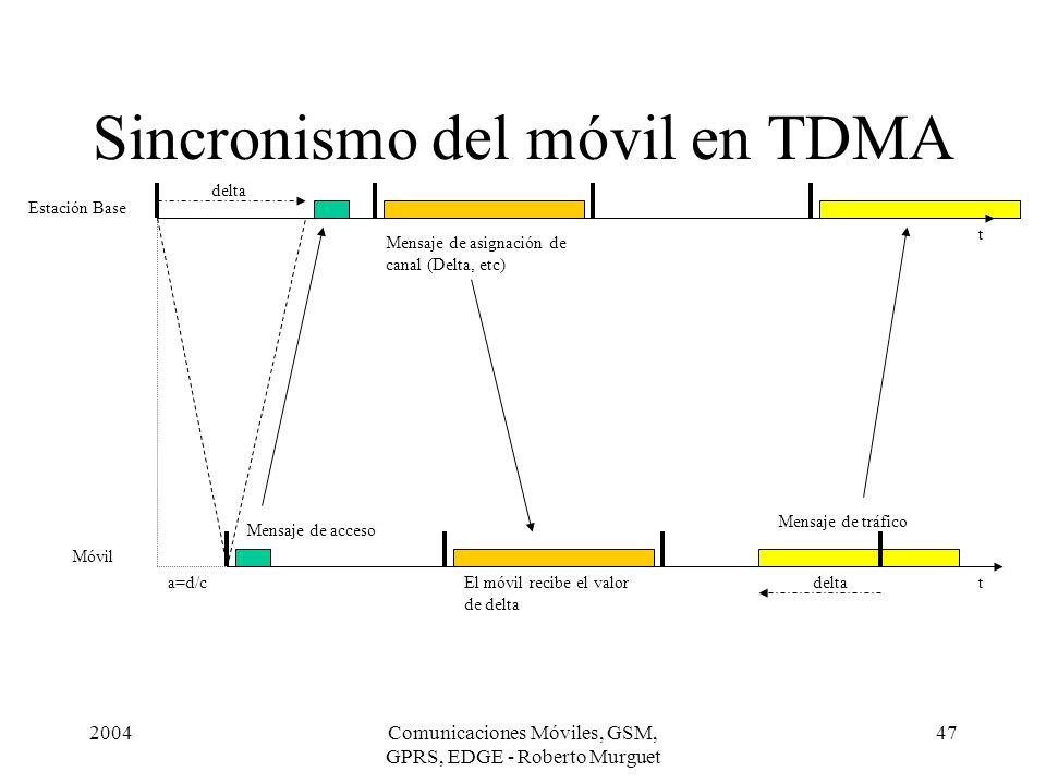 Sincronismo del móvil en TDMA