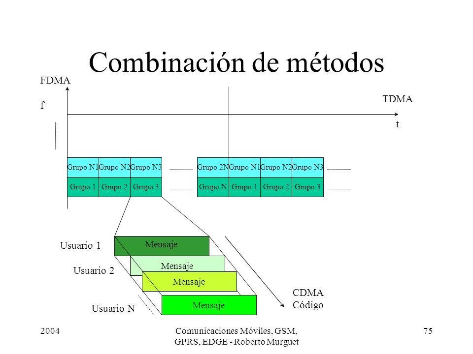 Combinación de métodos