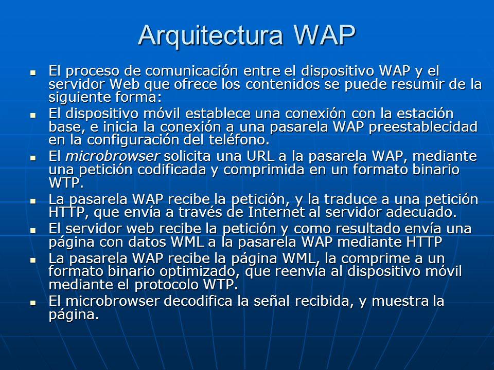 Arquitectura WAP