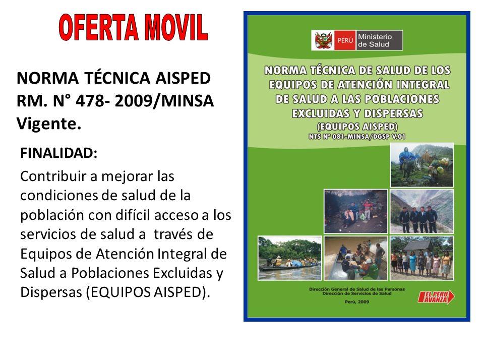 OFERTA MOVIL NORMA TÉCNICA AISPED RM. N° 478- 2009/MINSA Vigente.