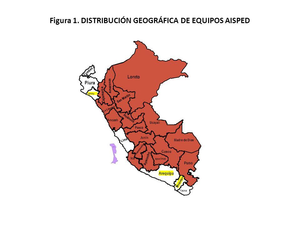 Figura 1. DISTRIBUCIÓN GEOGRÁFICA DE EQUIPOS AISPED