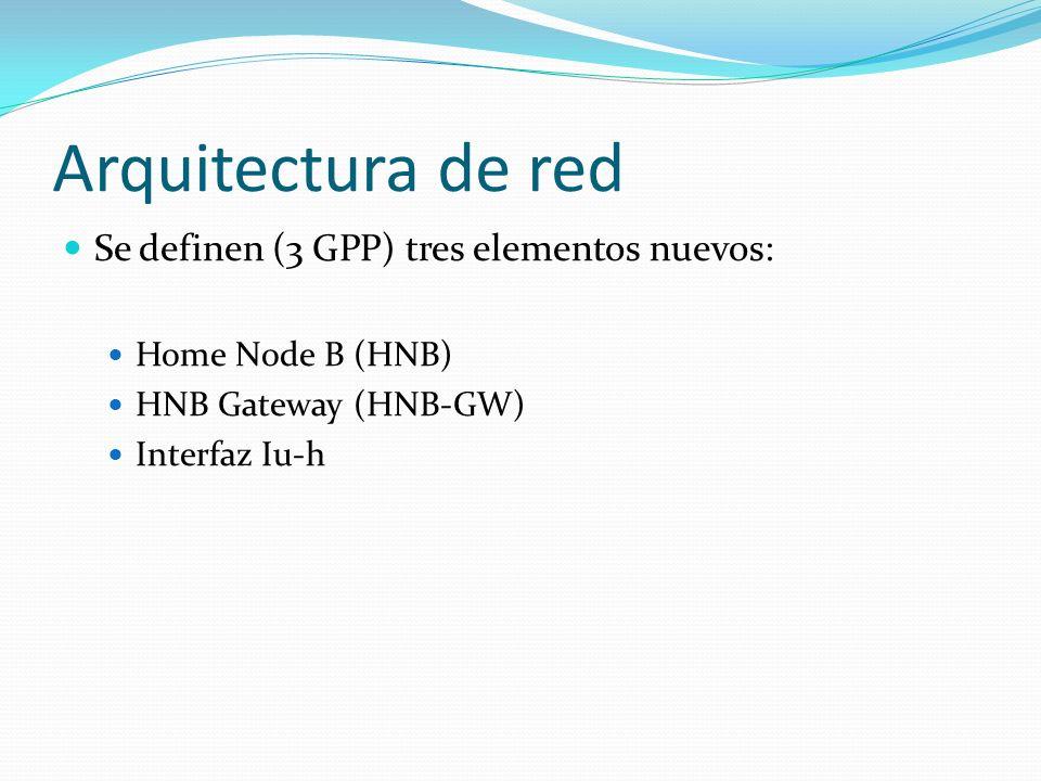 Arquitectura de red Se definen (3 GPP) tres elementos nuevos:
