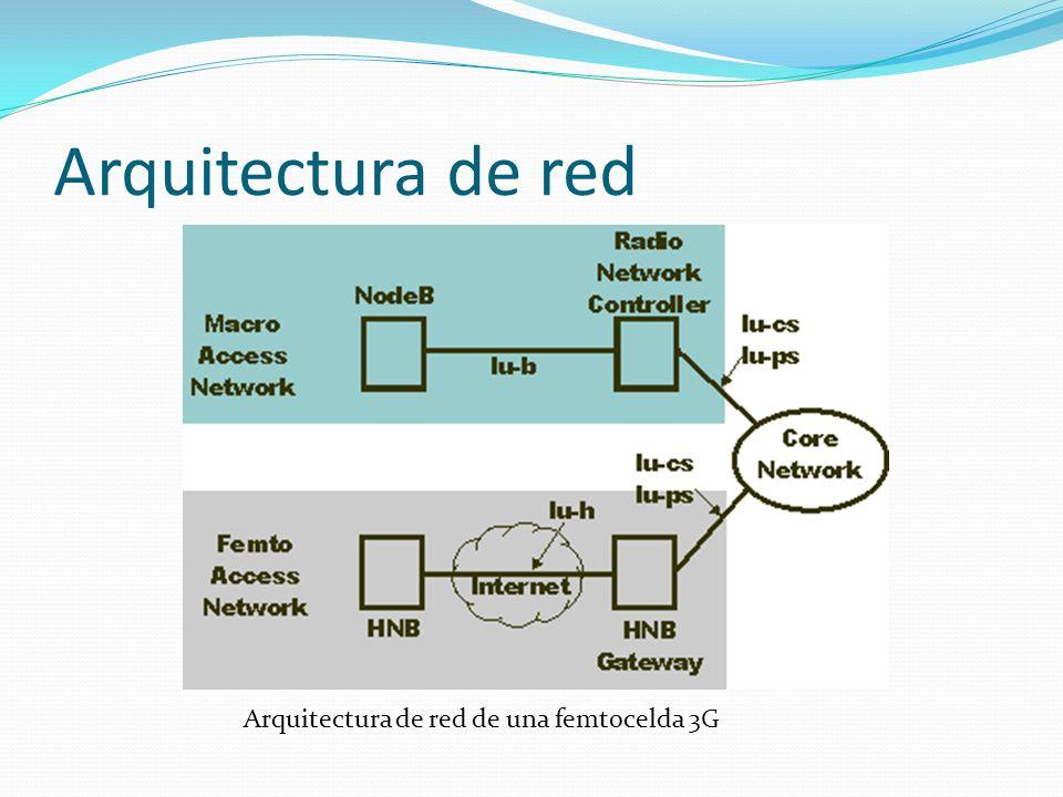 Arquitectura de red Arquitectura de red de una femtocelda 3G