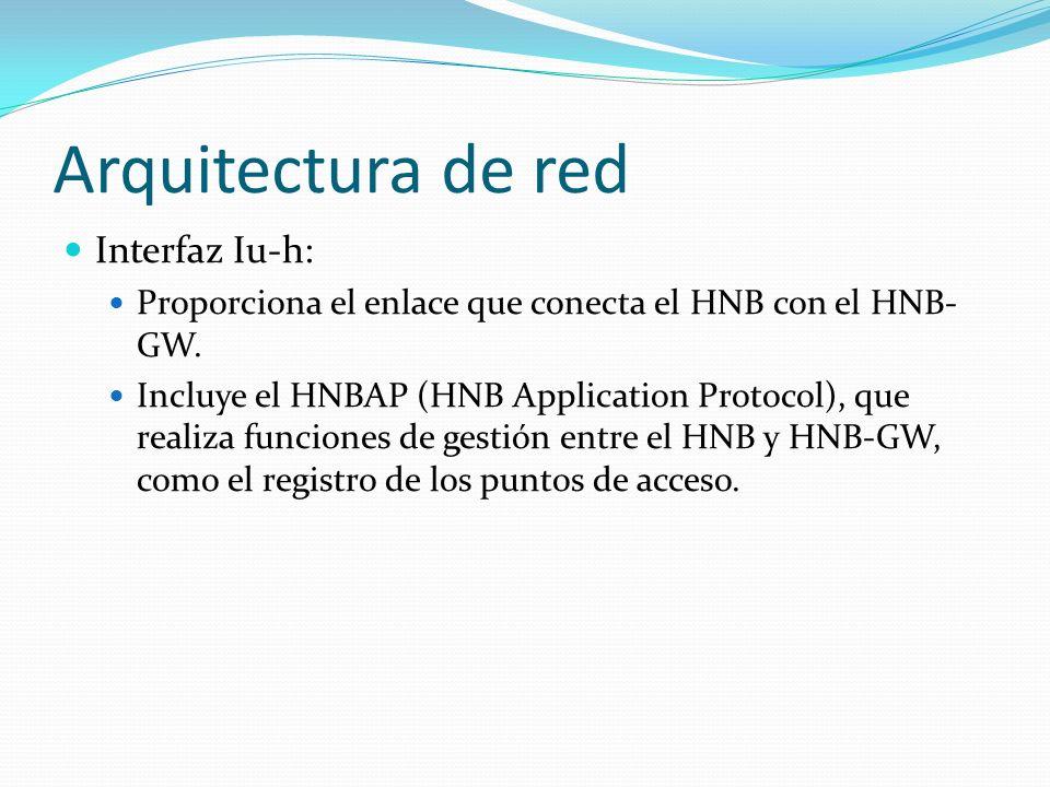 Arquitectura de red Interfaz Iu-h: