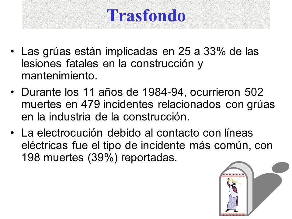Trasfondo Las grúas están implicadas en 25 a 33% de las lesiones fatales en la construcción y mantenimiento.