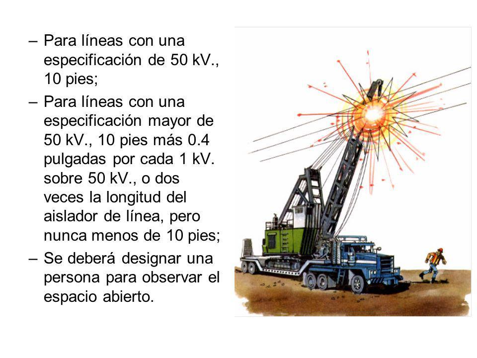 Para líneas con una especificación de 50 kV., 10 pies;