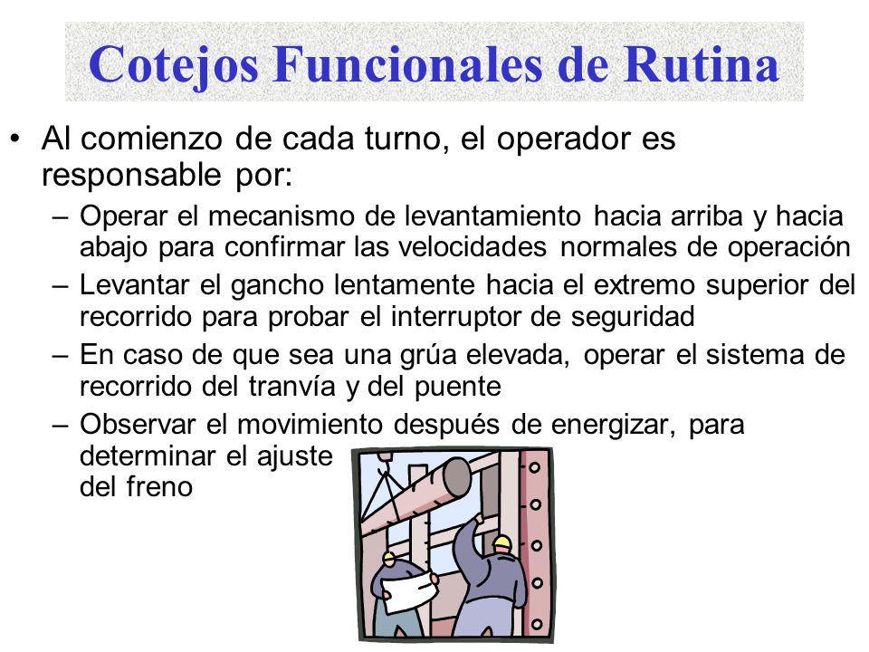 Cotejos Funcionales de Rutina