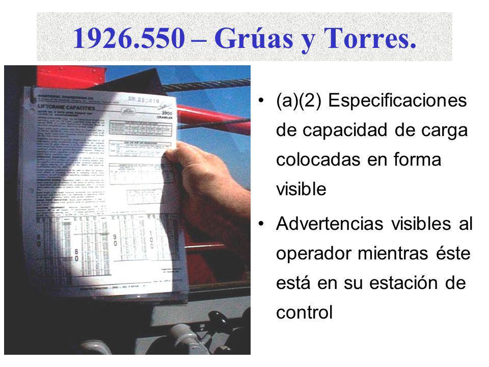 1926.550 – Grúas y Torres. (a)(2) Especificaciones de capacidad de carga colocadas en forma visible.
