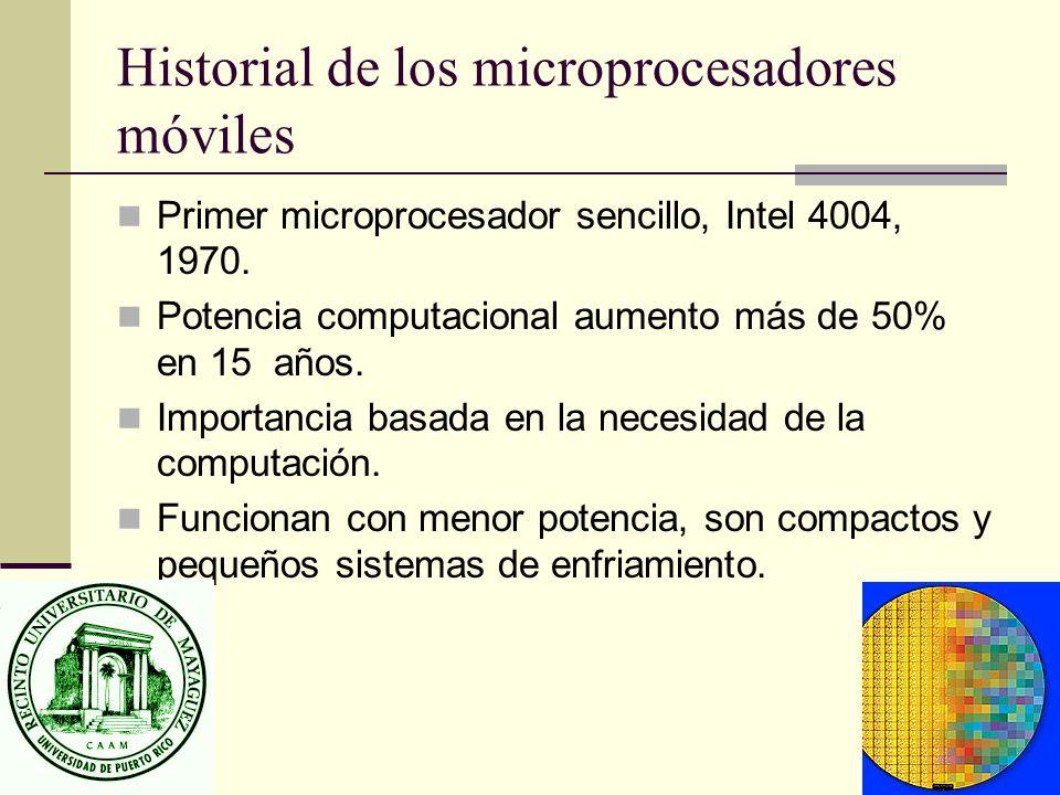 Historial de los microprocesadores móviles