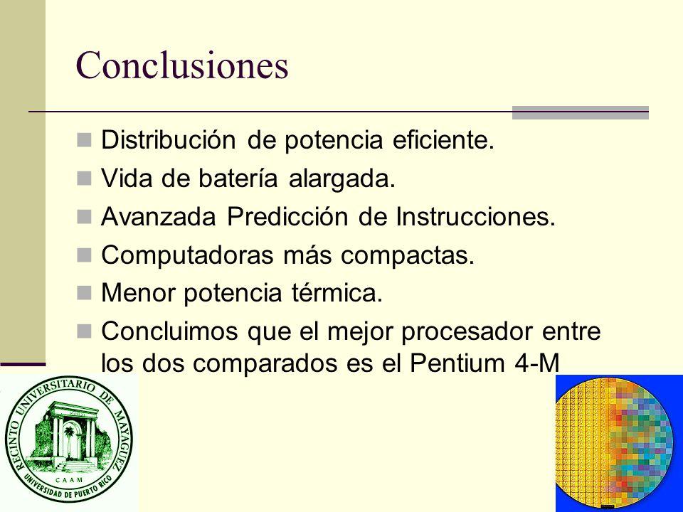 Conclusiones Distribución de potencia eficiente.