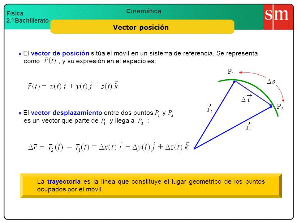 P1 P2 Vector posición como , y su expresión en el espacio es:
