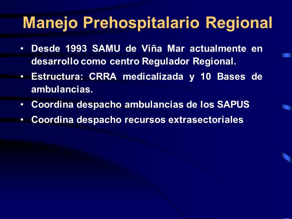 Manejo Prehospitalario Regional
