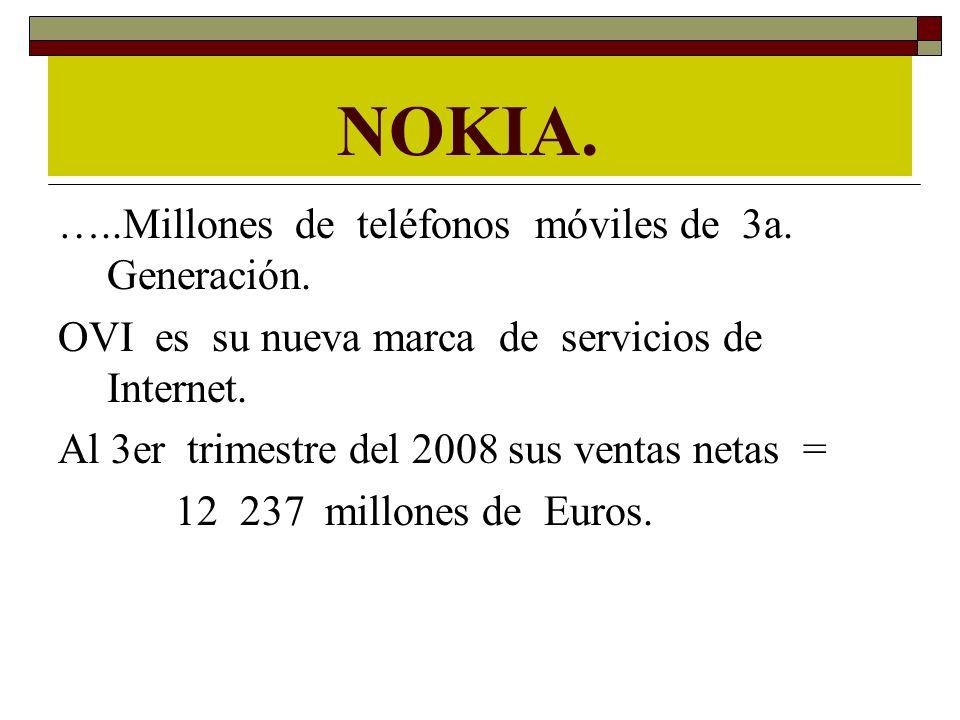 NOKIA. …..Millones de teléfonos móviles de 3a. Generación.