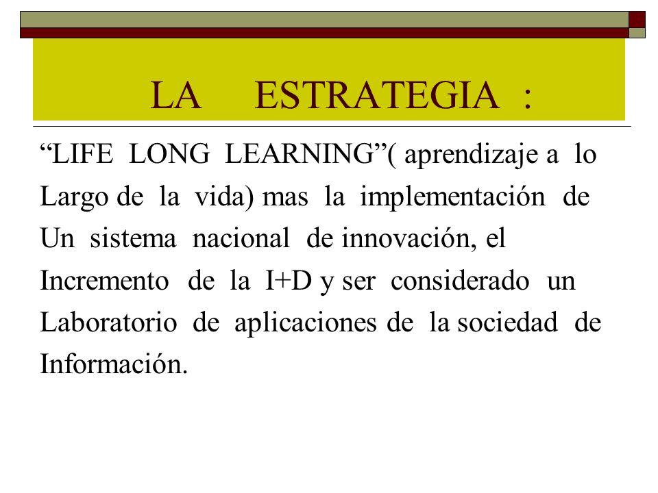 LA ESTRATEGIA : LIFE LONG LEARNING ( aprendizaje a lo