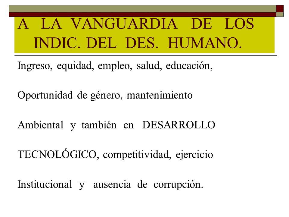 A LA VANGUARDIA DE LOS INDIC. DEL DES. HUMANO.