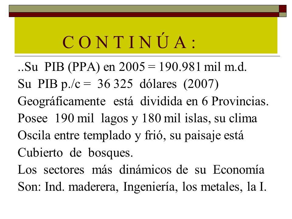 C O N T I N Ú A : ..Su PIB (PPA) en 2005 = 190.981 mil m.d.