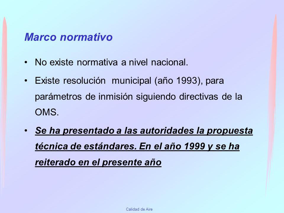 Marco normativo No existe normativa a nivel nacional.