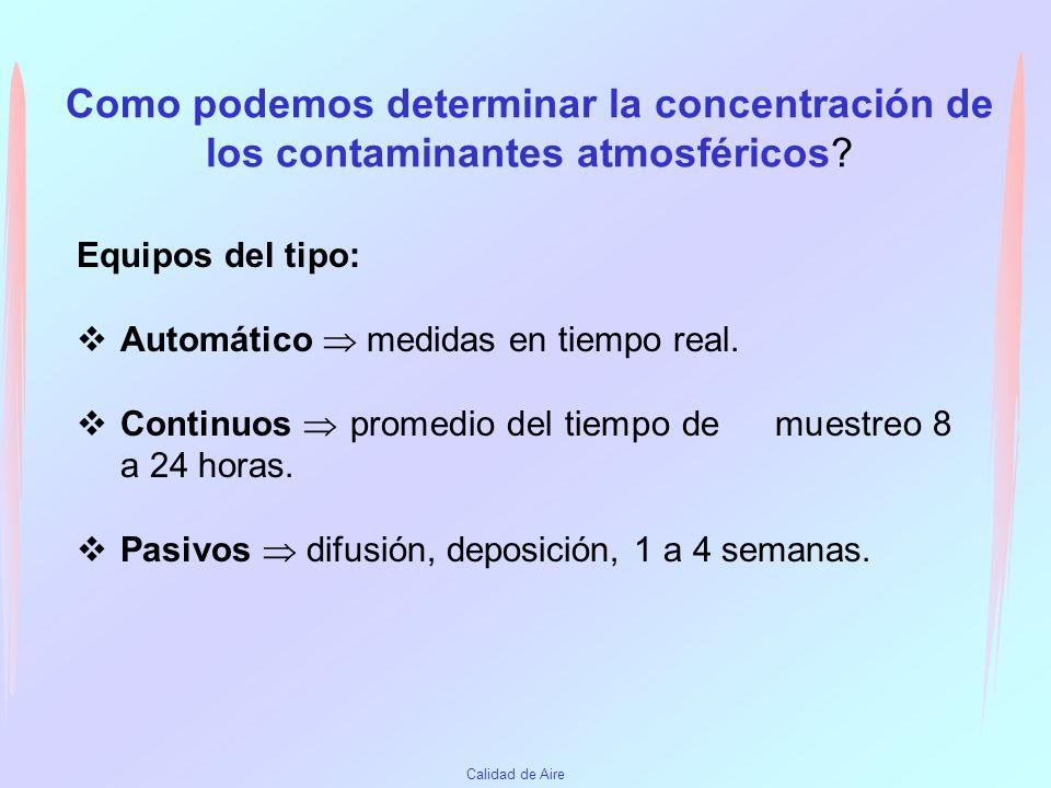 Como podemos determinar la concentración de los contaminantes atmosféricos