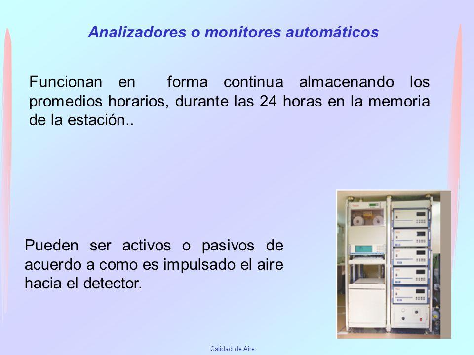 Analizadores o monitores automáticos