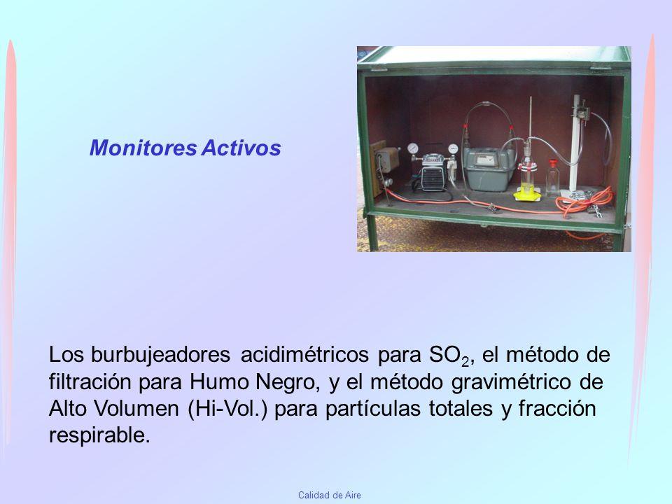 Monitores Activos
