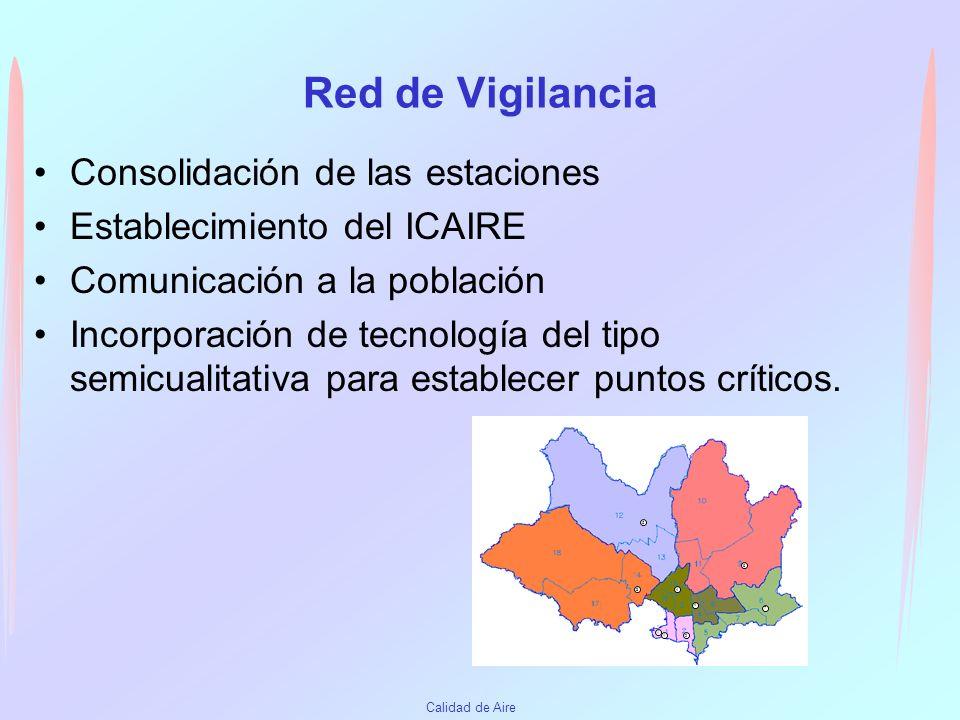Red de Vigilancia Consolidación de las estaciones