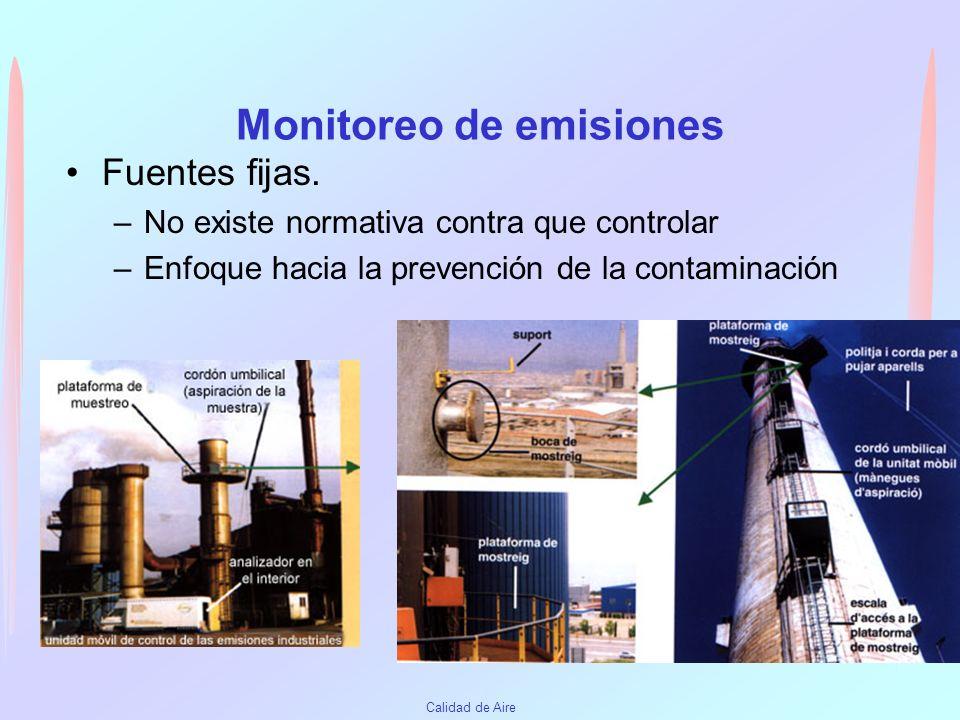 Monitoreo de emisiones