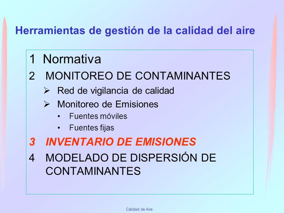 Herramientas de gestión de la calidad del aire