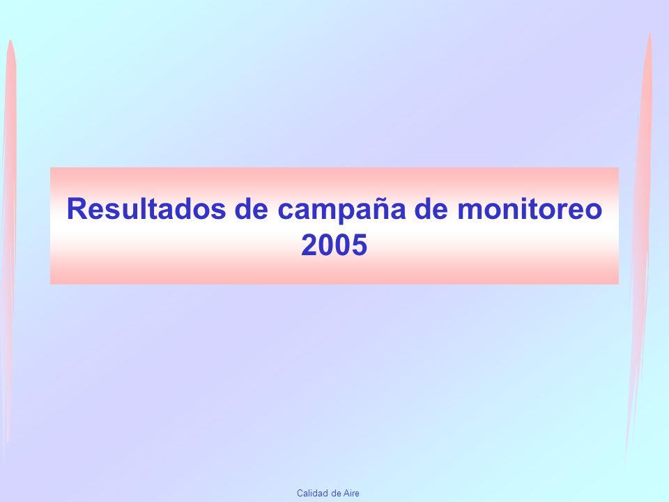 Resultados de campaña de monitoreo 2005