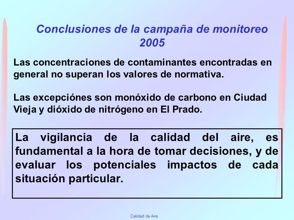 Conclusiones de la campaña de monitoreo 2005
