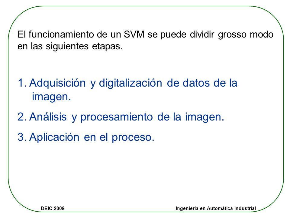 1. Adquisición y digitalización de datos de la imagen.