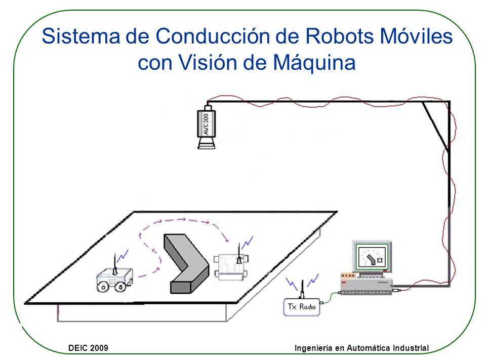 Sistema de Conducción de Robots Móviles con Visión de Máquina