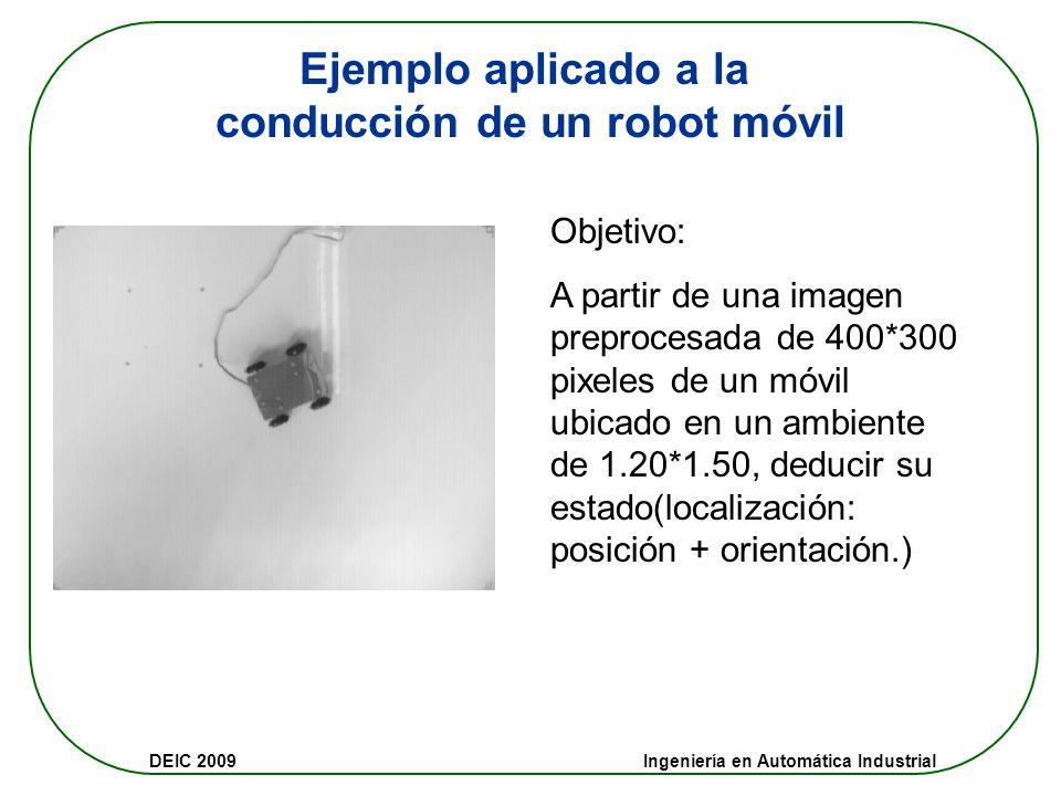 conducción de un robot móvil