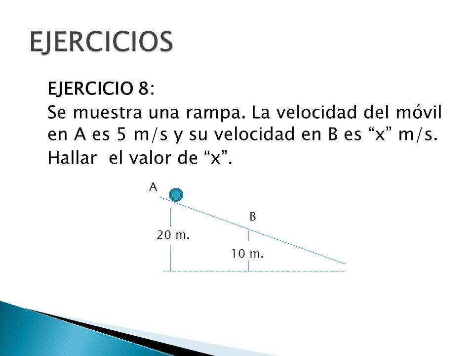 EJERCICIOS EJERCICIO 8: Se muestra una rampa. La velocidad del móvil en A es 5 m/s y su velocidad en B es x m/s. Hallar el valor de x .