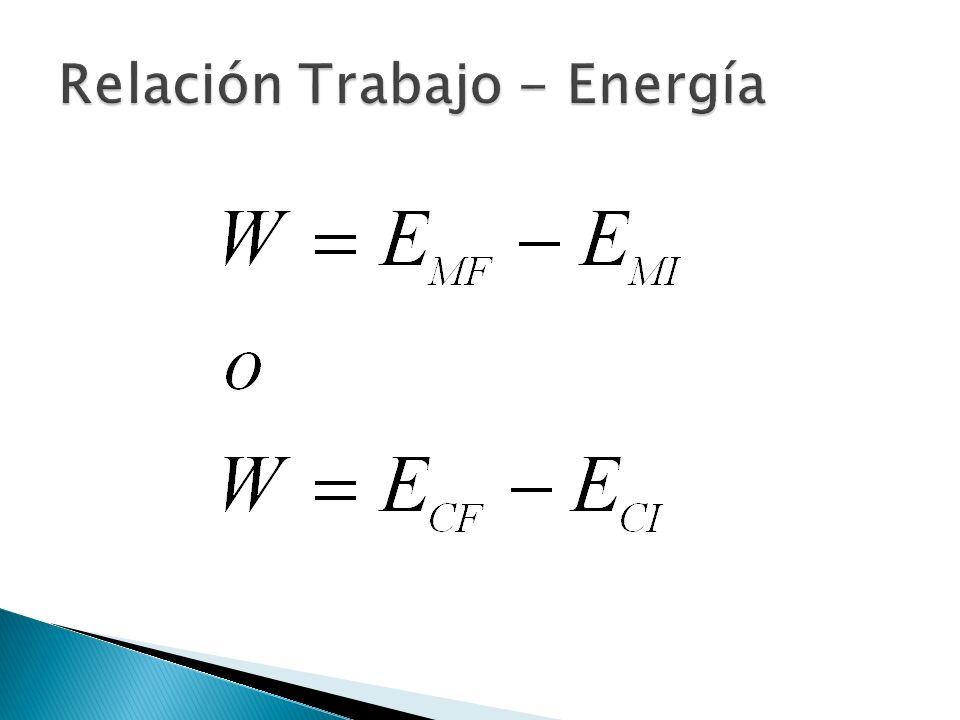 Relación Trabajo - Energía