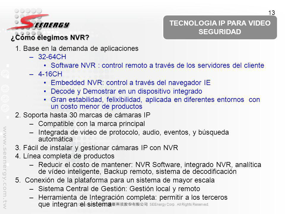 TECNOLOGIA IP PARA VIDEO SEGURIDAD