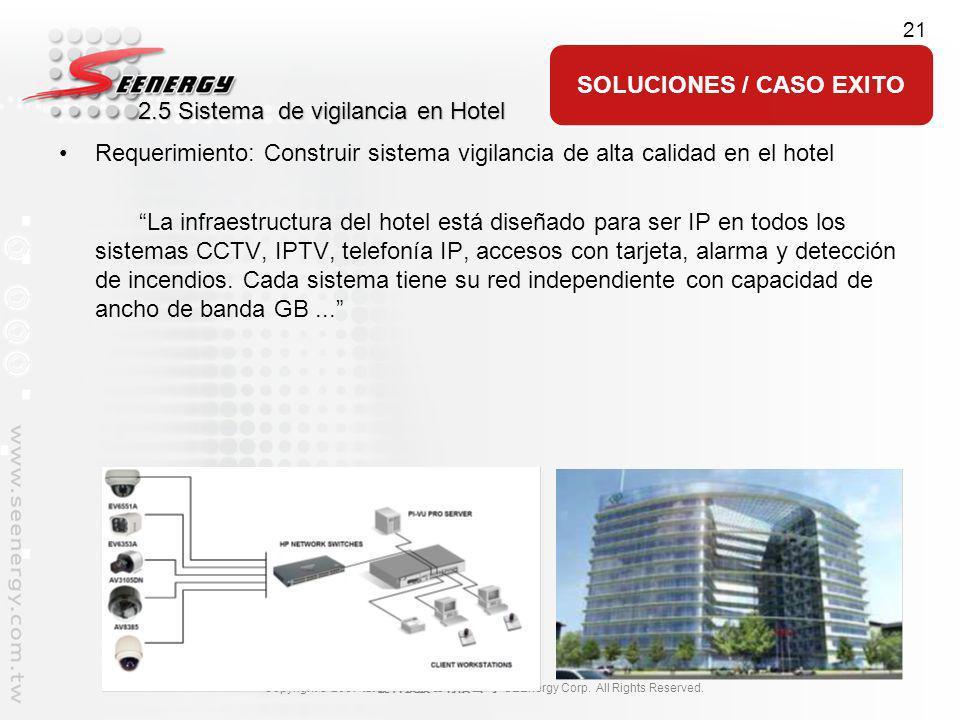 2.5 Sistema de vigilancia en Hotel