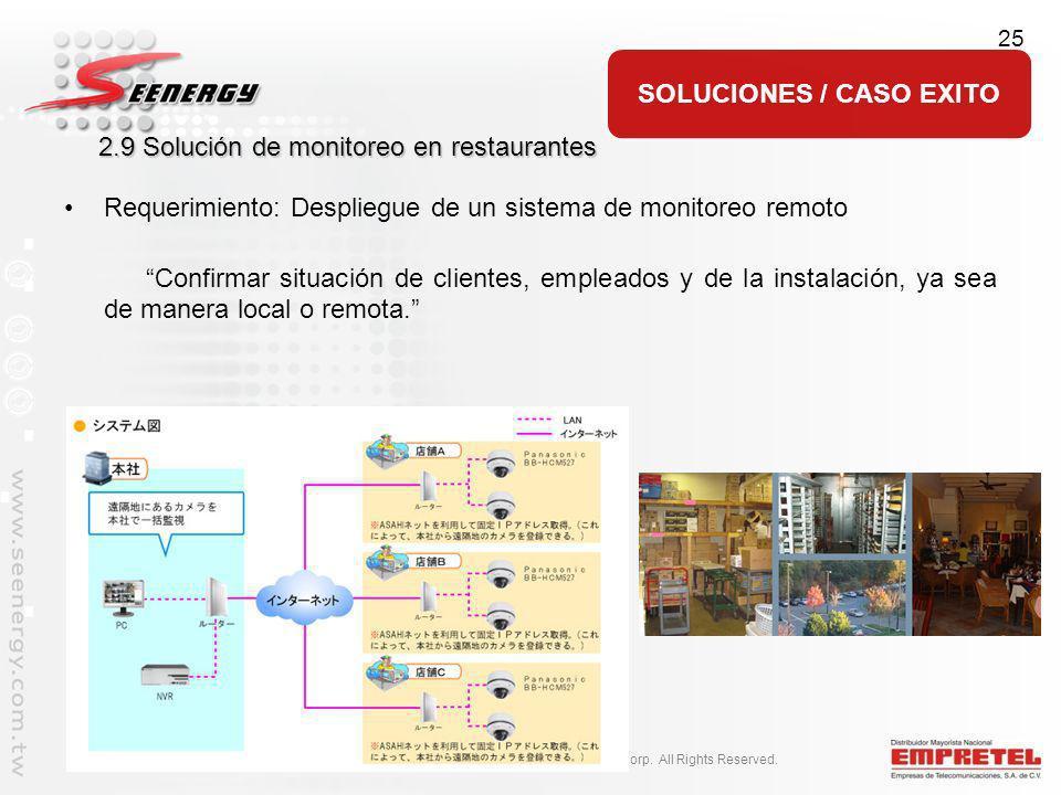 2.9 Solución de monitoreo en restaurantes