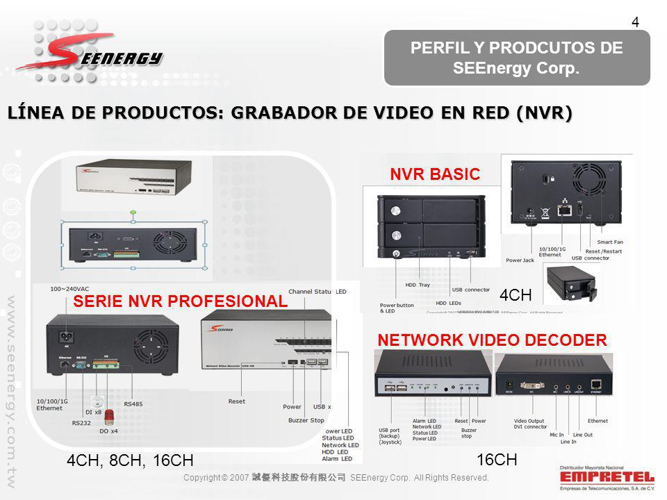 LÍNEA DE PRODUCTOS: GRABADOR DE VIDEO EN RED (NVR)