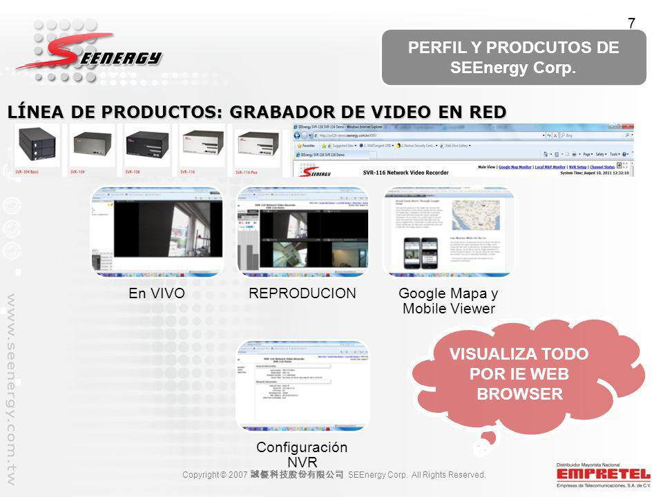 LÍNEA DE PRODUCTOS: GRABADOR DE VIDEO EN RED