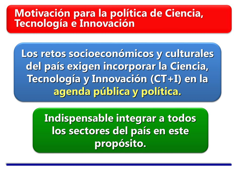 Motivación para la política de Ciencia, Tecnología e Innovación