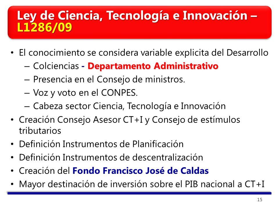 Ley de Ciencia, Tecnología e Innovación – L1286/09