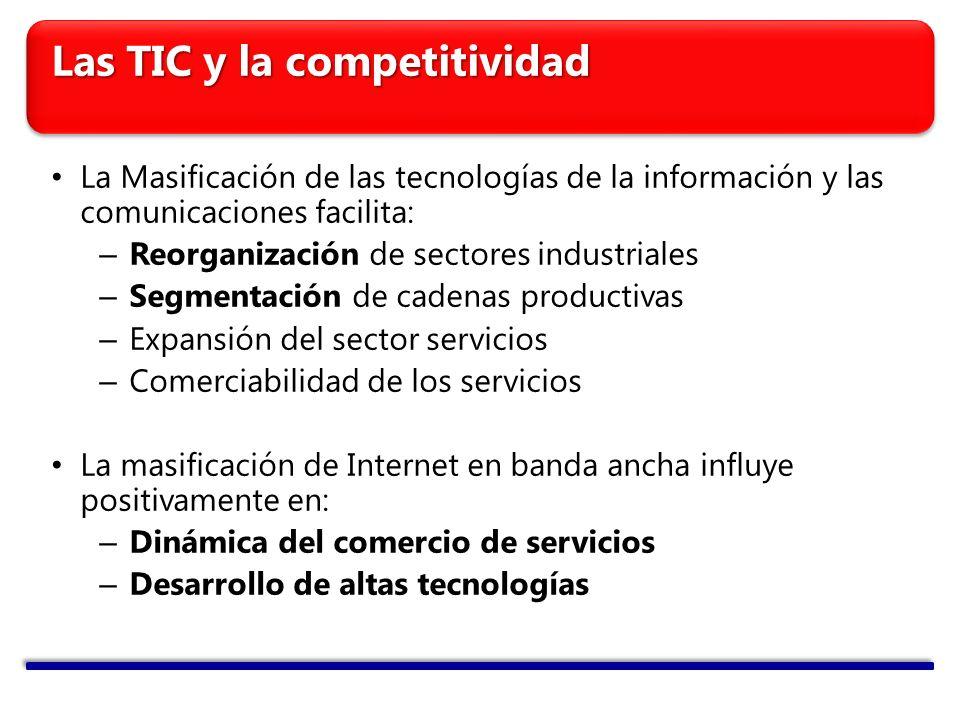 Las TIC y la competitividad