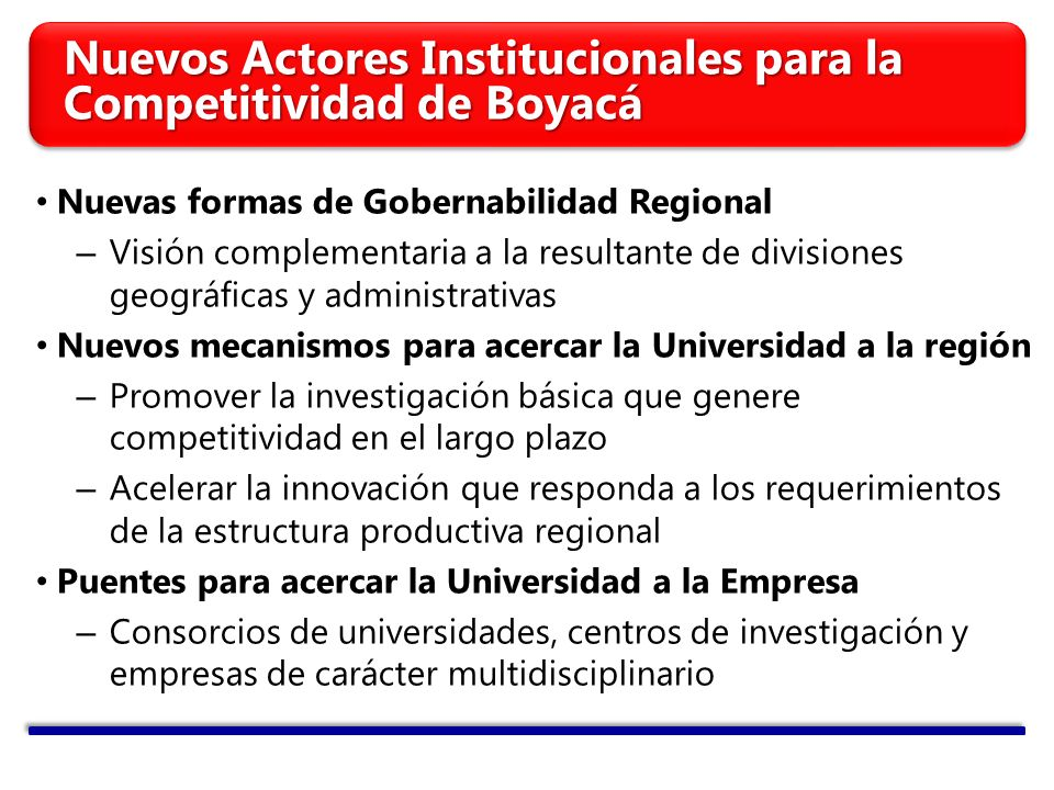Nuevos Actores Institucionales para la Competitividad de Boyacá