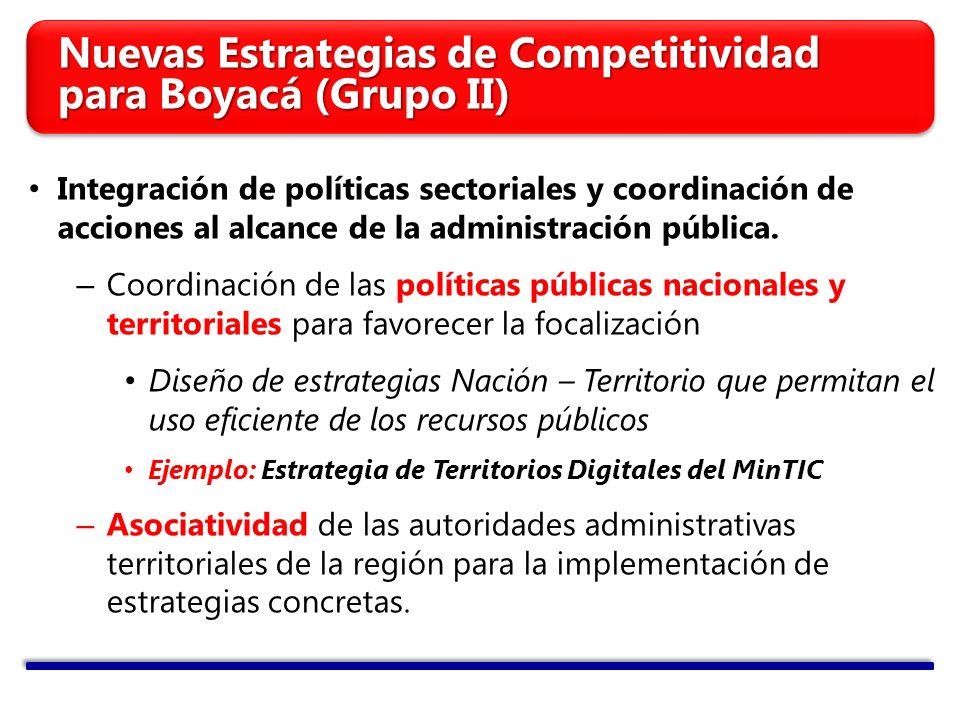 Nuevas Estrategias de Competitividad para Boyacá (Grupo II)