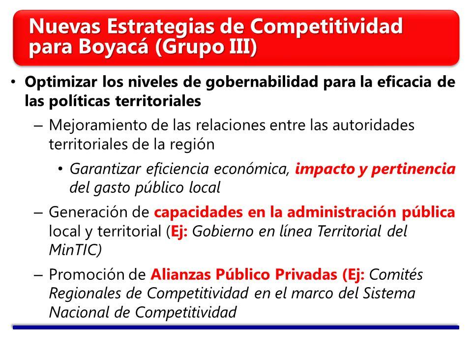 Nuevas Estrategias de Competitividad para Boyacá (Grupo III)