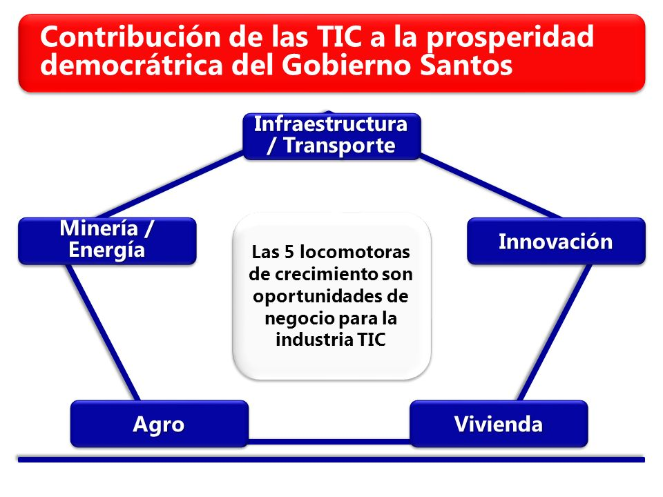 Infraestructura / Transporte