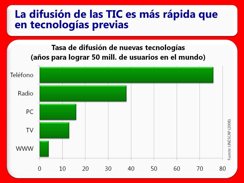 La difusión de las TIC es más rápida que en tecnologías previas