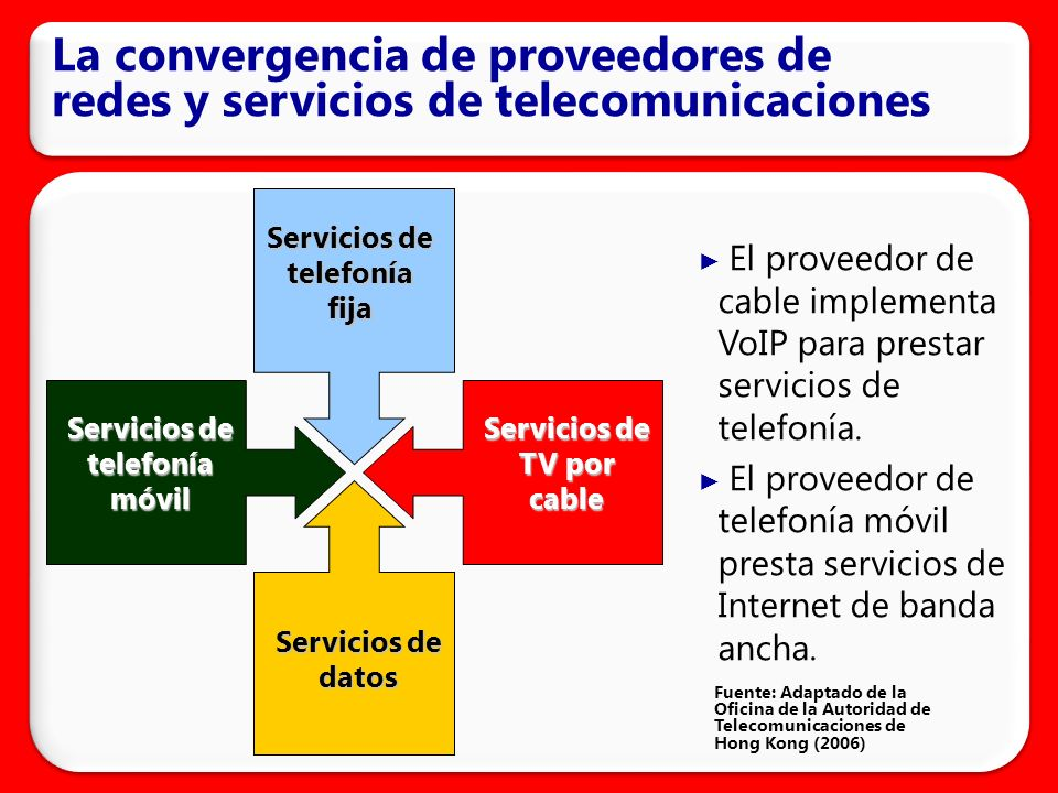 La convergencia de proveedores de redes y servicios de telecomunicaciones