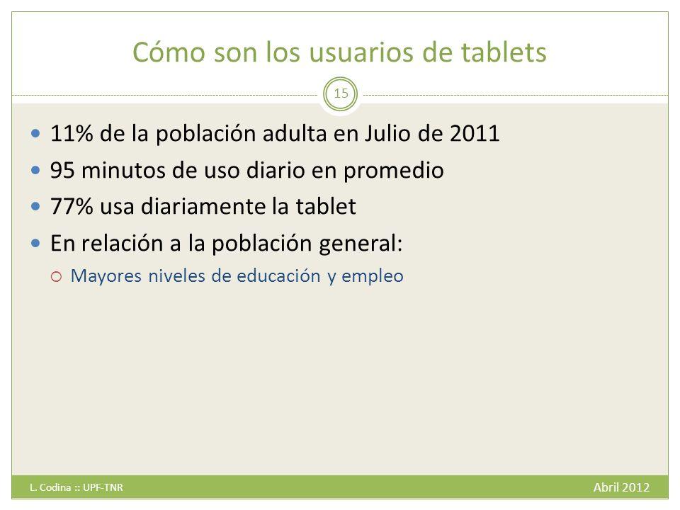 Cómo son los usuarios de tablets