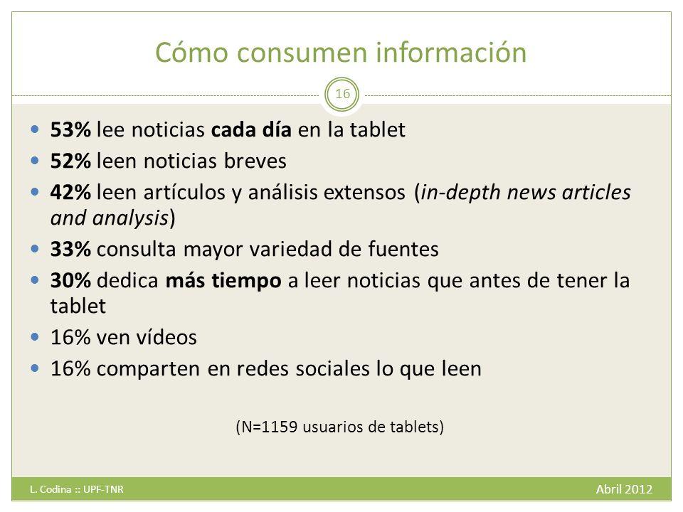 Cómo consumen información